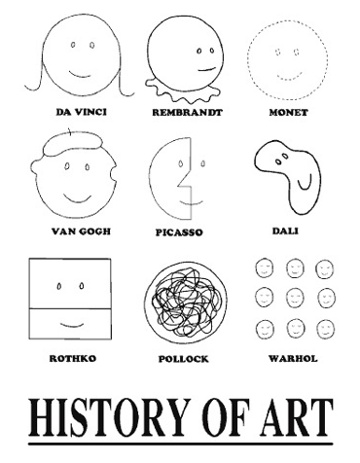Art History list of all college subjects
